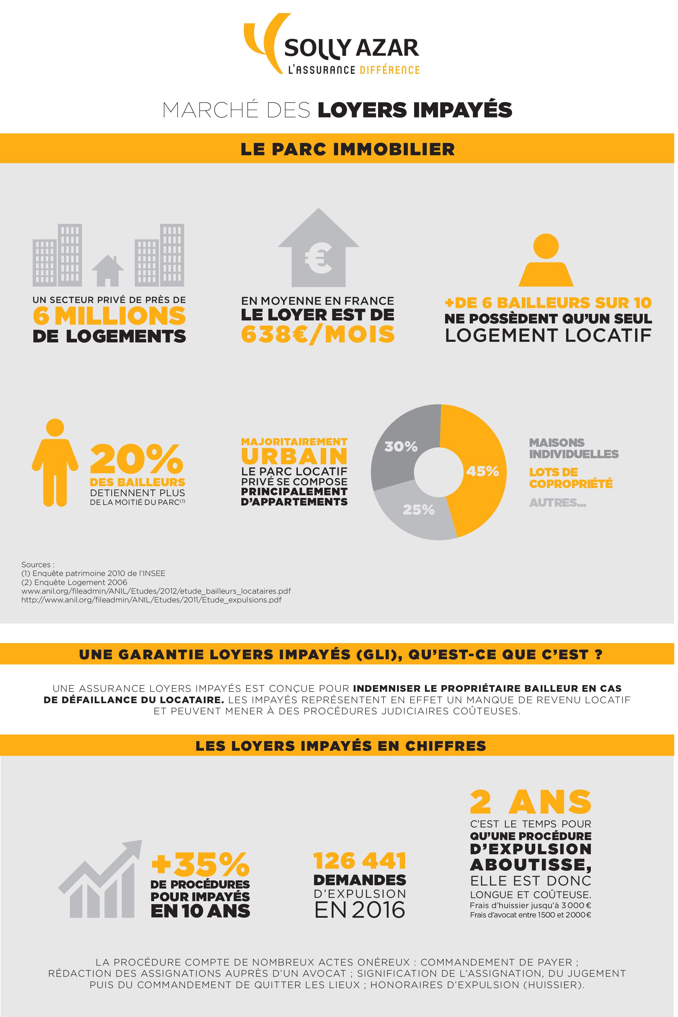 SA_infographie_loyers_impayes_1